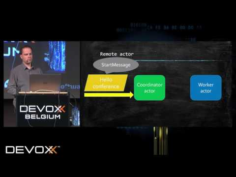 A tour of the (advanced) Akka features in 60 minutes by Johan Janssen