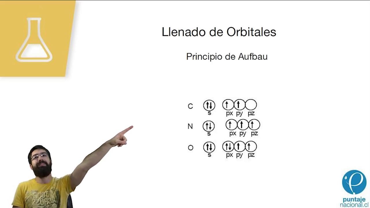 Principio de aufbau pauli configuracin electrnicapsu qumica principio de aufbau pauli configuracin electrnicapsu qumicaclase n5 urtaz Gallery