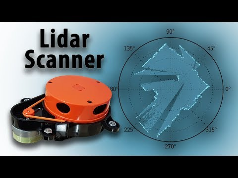 All about the Xiaomi Lidar Scanner and the Sunfounder RasPad