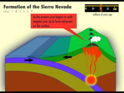 Formation of the Sierra Nevada - YouTube