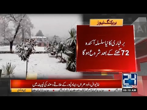 Weather Forecast Petition For Rain | 3 Feb 2019