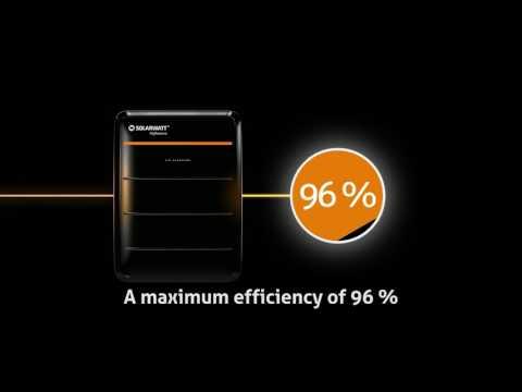 Solarwatt MyReserve Battery Storage