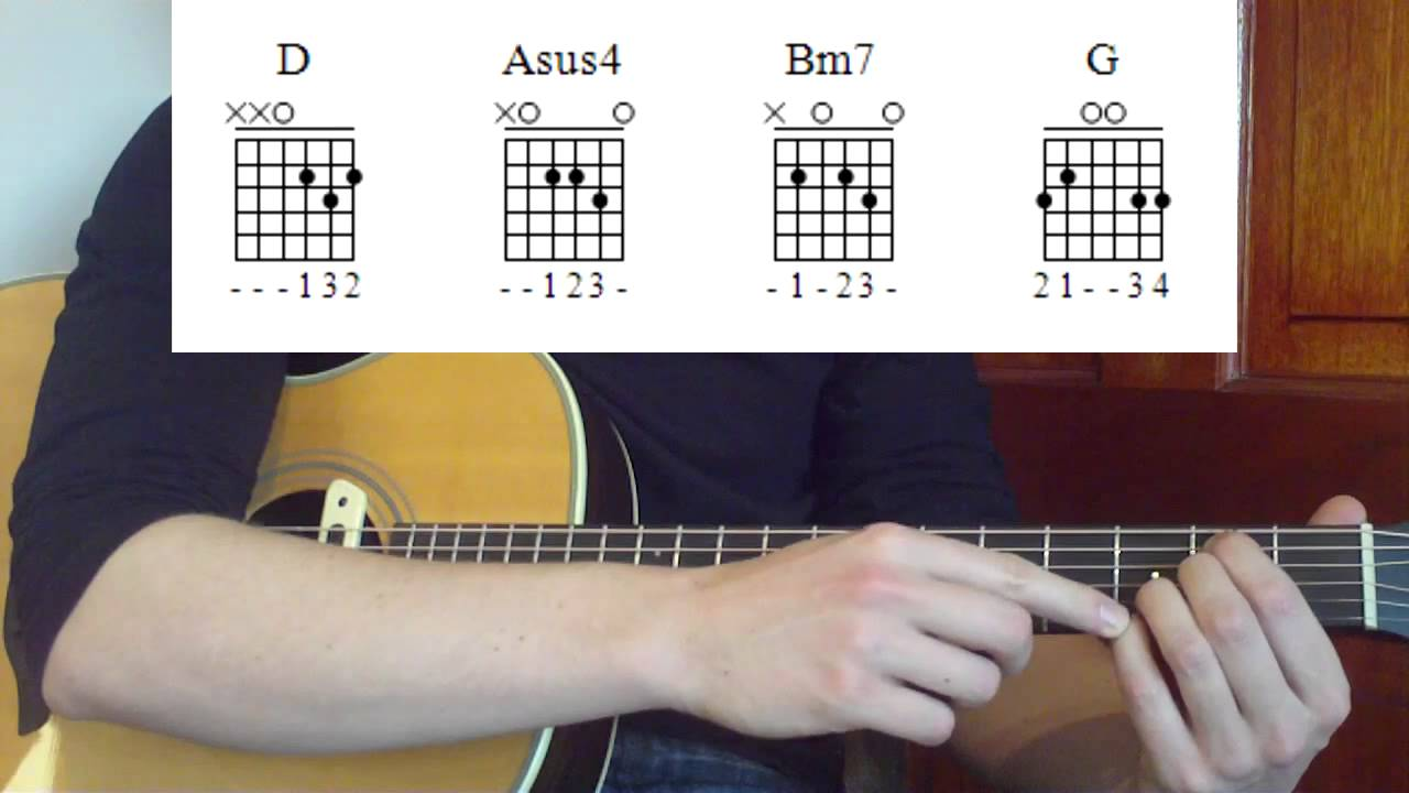 How To Play With Or Without You By U2 Guitar Lesson Youtube