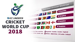 Under 19 Cricket World Cup | All Details About U19 Cricket World Cup 2018 (Letast Uploads)
