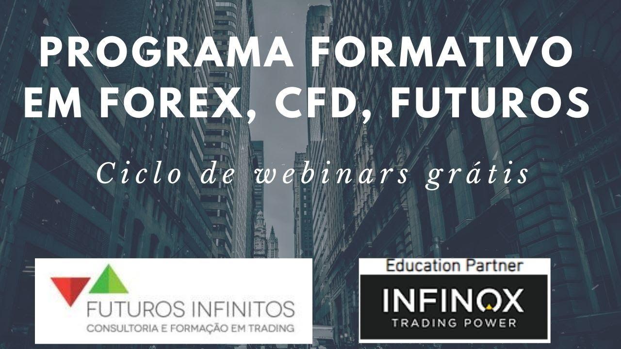 Programa de webinars formativos Forex, CFDs e Futuros.