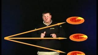 Спортинг.Как стрелять боковые\диагональные мишени.