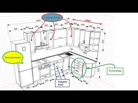 Полезная програмка для мебельщиков и не только