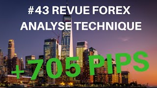 REVUE FOREX ANALYSE TECHNIQUE #43 -9 Février 2019 MASTER FENG TRADING