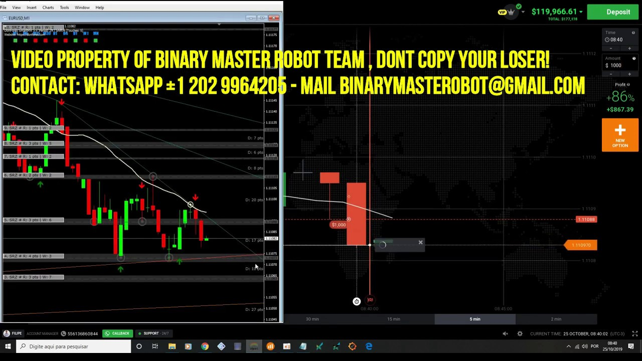 Best Indicator For Binary Options Don Gold Indicator Youtube