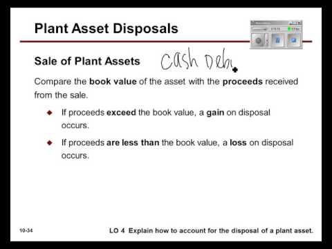 7-1 (Plant Asset Disposal) Ex 10-9 & 10-10