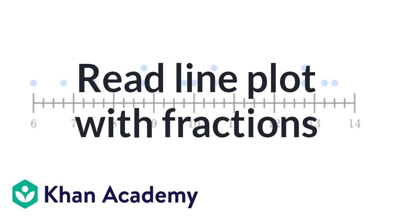 How to read a line plot that uses fractions | 4th grade | Khan ...