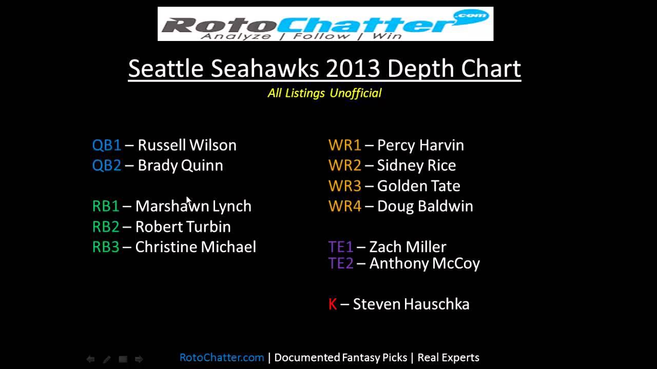 Seahawks Depth Chart