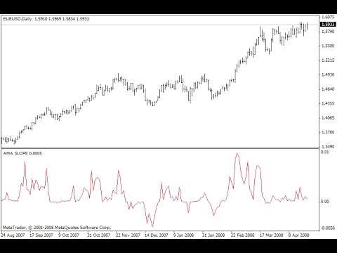 Forex extreme tma system