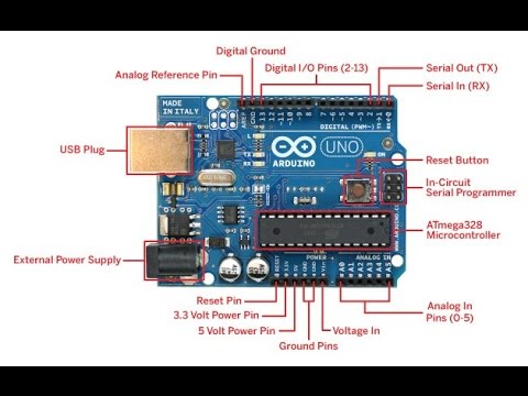 ARDUINO UNO R3 TECHNICAL SPECIFICATIONS YouTube