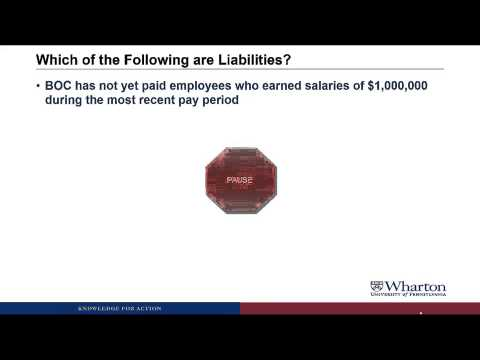 1.4 An Introduction to Financial Accounting: Assets, Liabilities, and Stockholders Equity