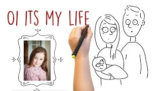 Oi its my life - Chapter 1 -Brittle Bone Disease pregnancy and birth