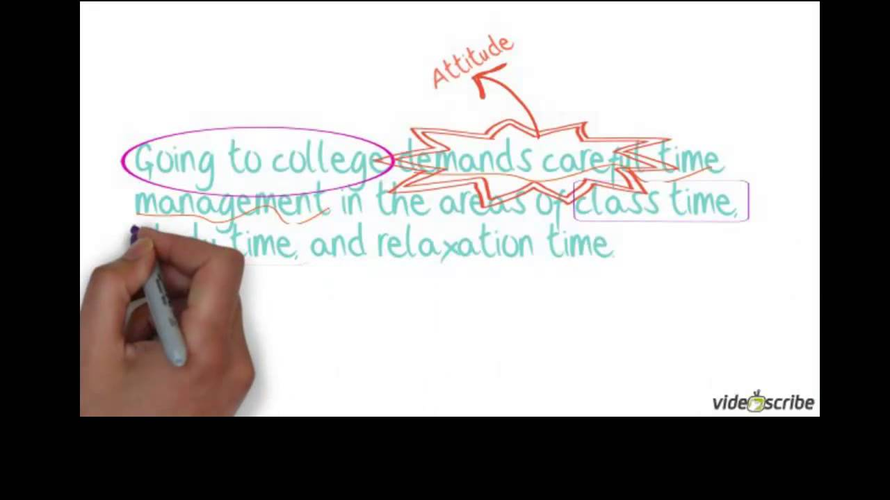 Writing an Effective Thesis Statement - YouTube