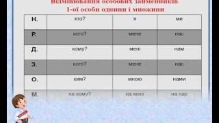 Українська мова  4 клас  Займенники 1 ї та 2 ї особи    Кияненко В В