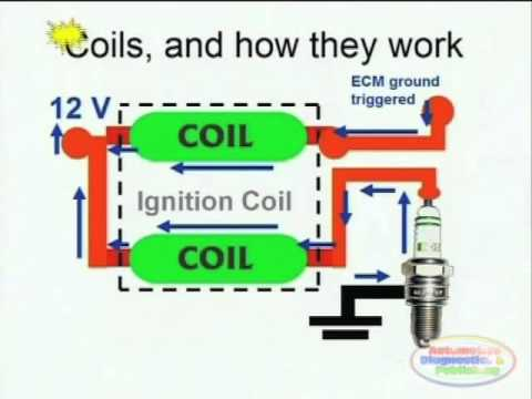 lamp wiring diagram 2008 nissan xterra stereo coil induction diagrams youtube