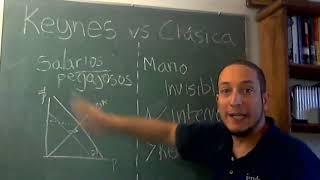05 Keynesianos vs Clásicos y Midiendo la Economía