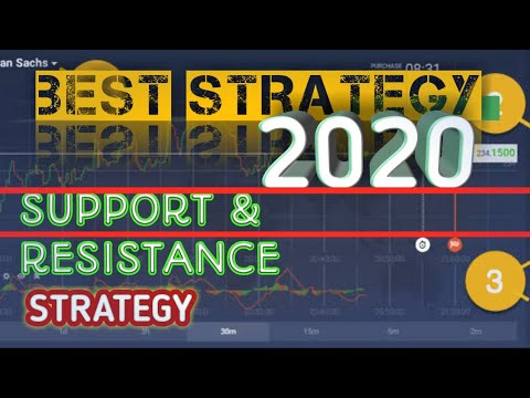 Best strategy iq options 2020