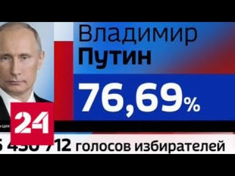 Путин пообещал не сидеть на президентском посту 100 лет - Россия 24
