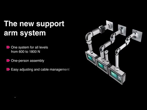 Rittal HMI Support Arm Systems