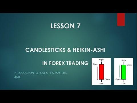 japanese-candlesticks-&-heikin-ashi.-forex-trading.