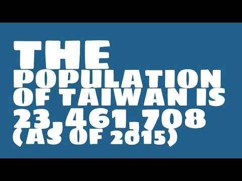 What is the population of Taiwan?