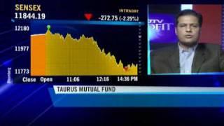 Taurus Funds on markets