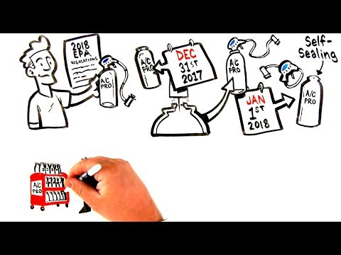A/C Pro® Self Sealing Valves - YouTube
