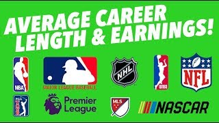 What is the Average CAREER LENGTH and EARNINGS for Every Sport? NFL, NBA, NHL, MLB and Beyond!