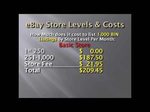 EBay Fees & Store Level Breakdowns With Comparisons!
