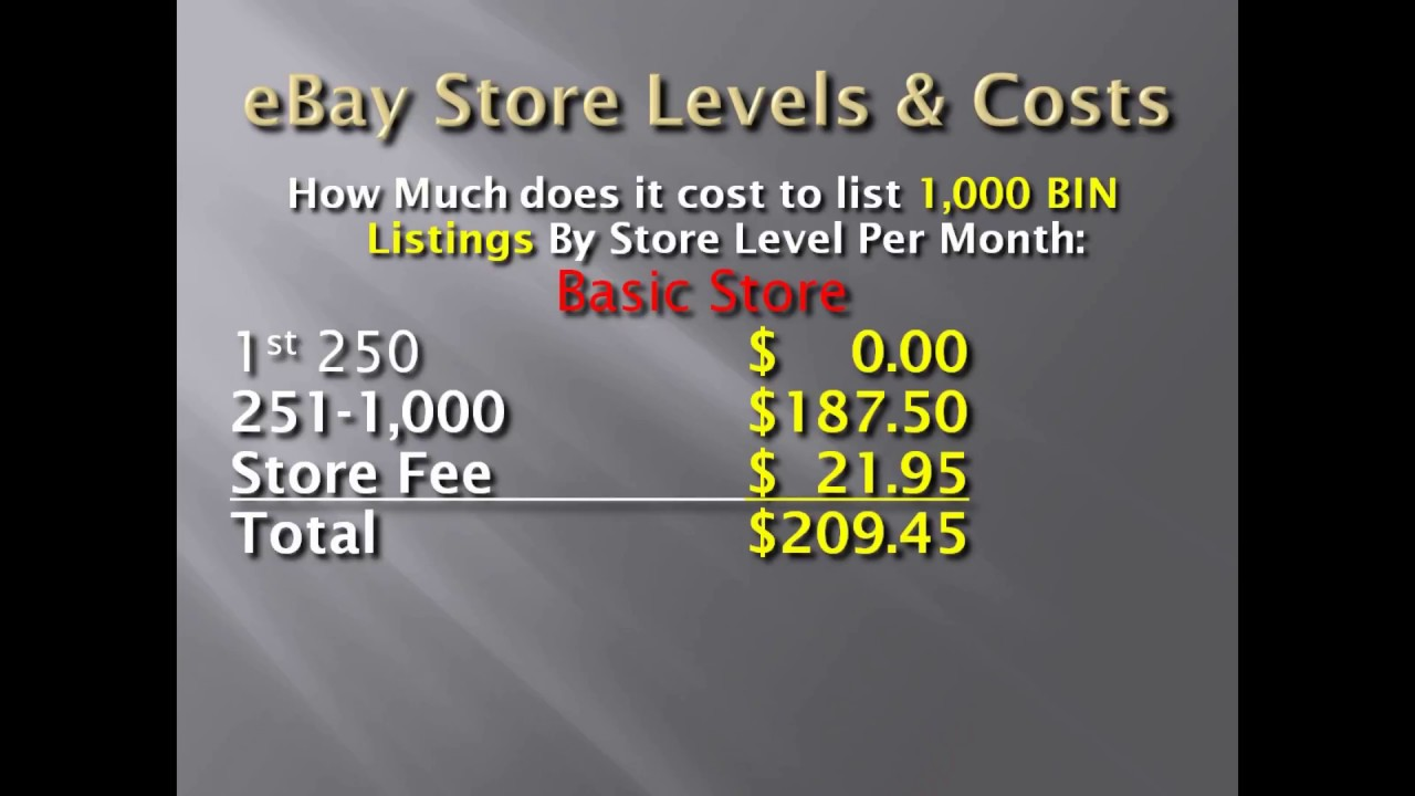 Ebay Fees Store Level Breakdowns With Comparisons Youtube