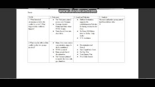 Global Thematic Essay Walkthrough- Conflict