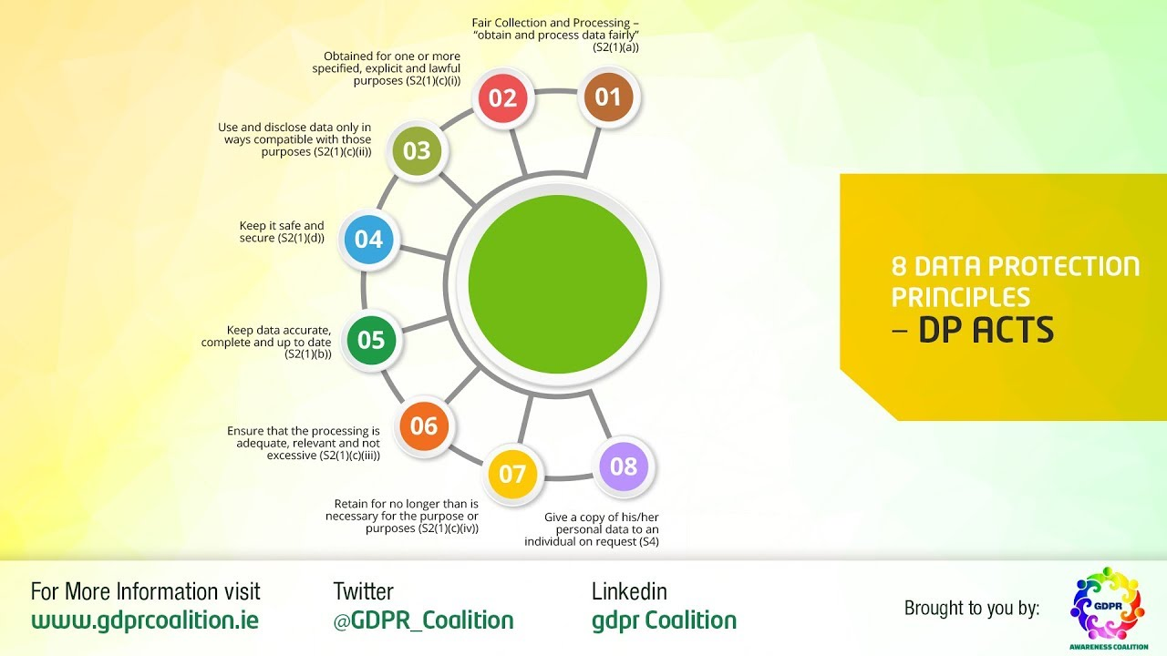 The 8 Data Protection Principles And Supporting ACTS