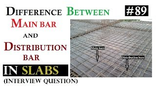 Difference between Main bars and Distribution bars in slabs