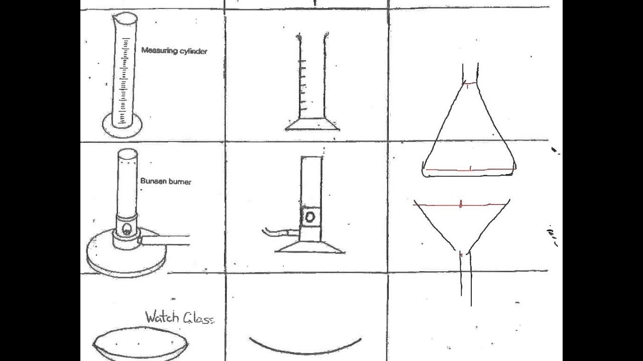 Line Drawing Chemistry : Drawing lab apparatus youtube