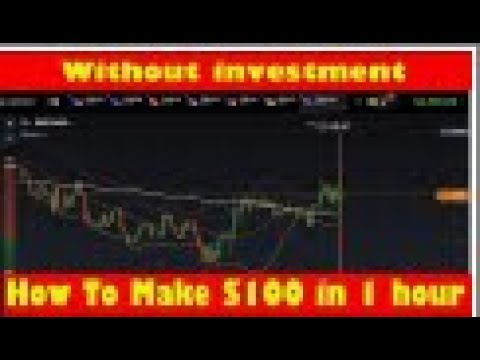 How To Make $100 In 1 Hour Online Without Investment | Hindi/Urdu Video