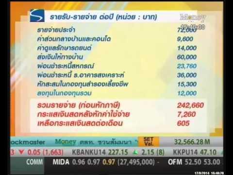 วางแผนการเงิน (เงินเดือน 1.5 หมื่น อยากลงทุนให้ได้ผลตอบแทนเท่าเงินเดือน)