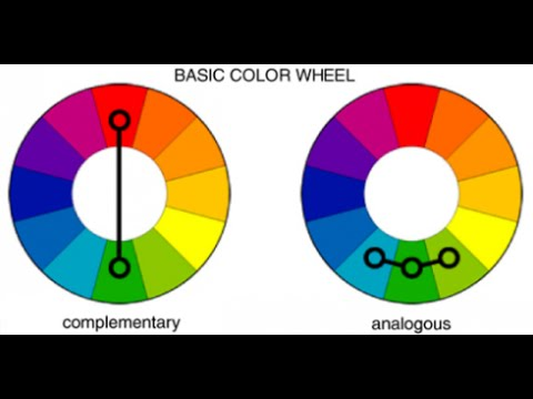 Color Theory for Makeup