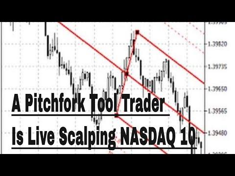 A Pitchfork Tool Trader Is Live Scalping NASDAQ 10
