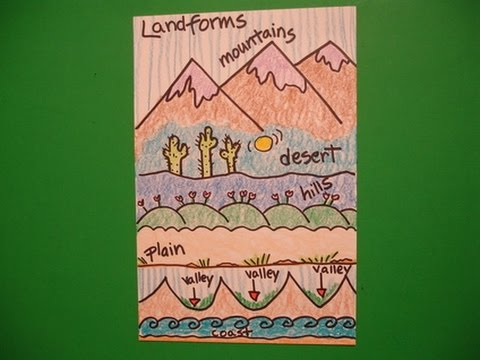 lets draw landforms youtube