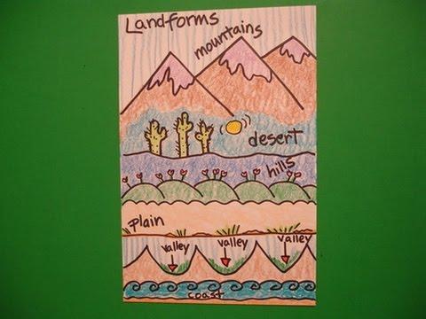 Let\u0027s Draw Landforms! - YouTube