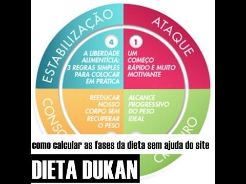 Dieta Dukan Como Calcular A Duracao Das Fases Sem Usar O Site