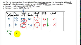 Using models to solve word problems - Singapore Math: Excess-Shortage Problem