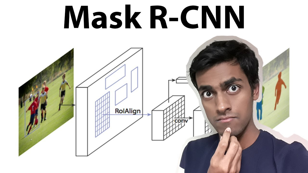 Mask Region based Convolution Neural Networks - EXPLAINED!