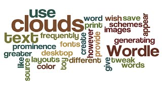 Wordle Images How To Create A Wordle Wordle For Chrome