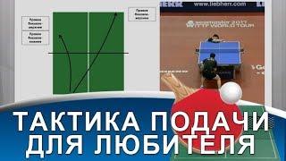 ЛУЧШАЯ ТАКТИКА ПОДАЧИ ДЛЯ ЛЮБИТЕЛЕЙ ЗА 5 МИНУТ (Тактика подачи настольного тенниса)