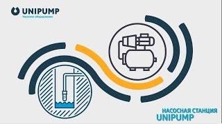 Насосные станции UNIPUMP(http://www.unipump.ru/products/39/ Станции автоматического водоснабжения UNIPUMP., 2016-07-25T07:37:09.000Z)